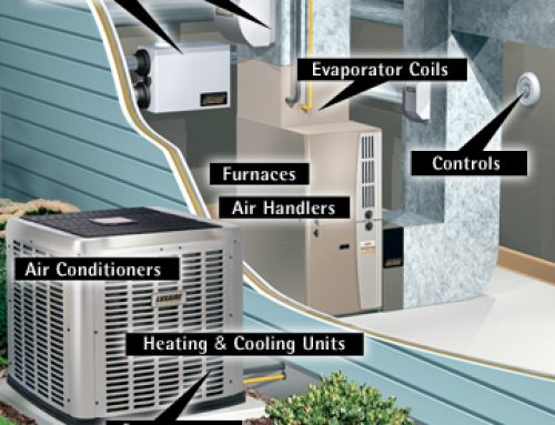 Main Parts of Your AC System